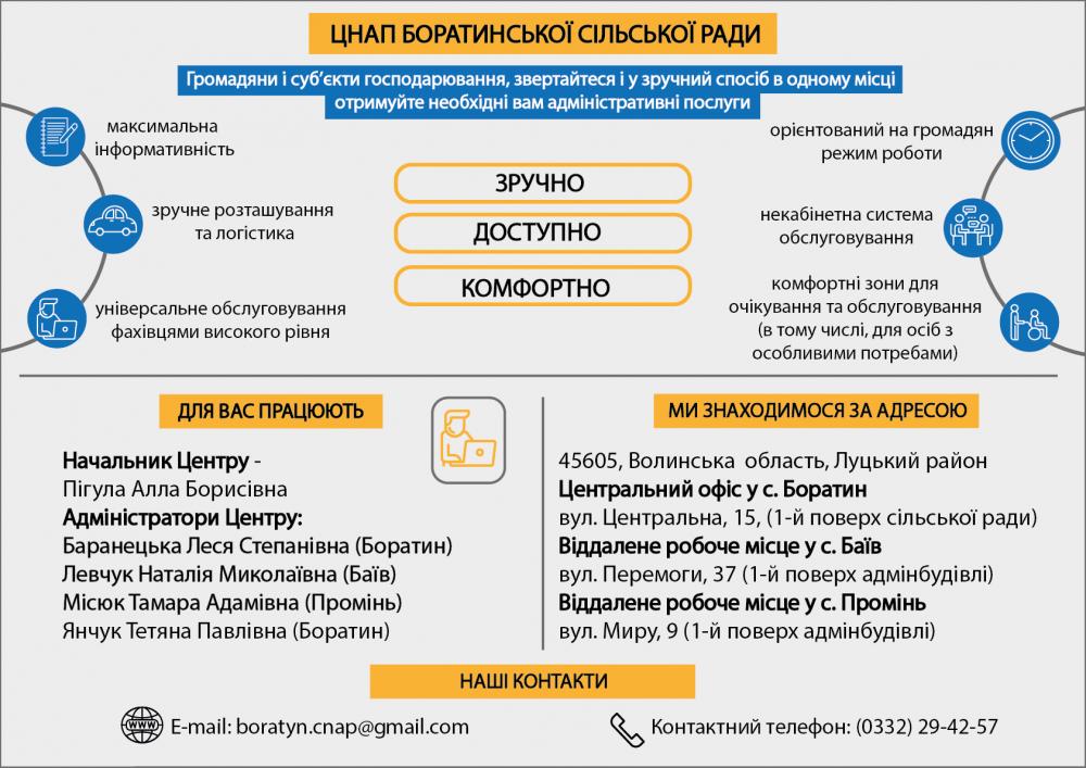 Інфографіка ЦНАП